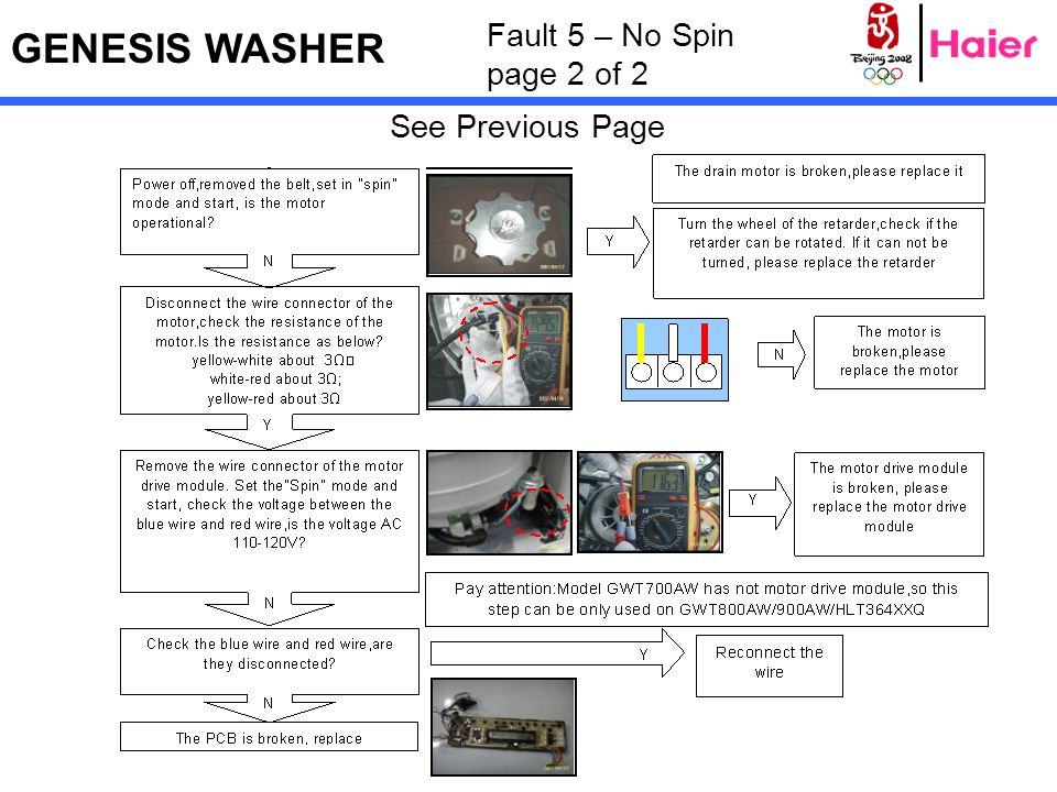 GENESIS WASHER Fault 5 – No Spin page 2 of 2 See Previous Page