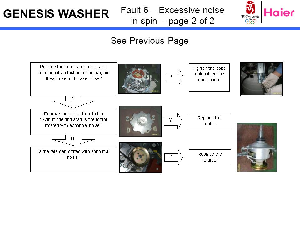 GENESIS WASHER Fault 6 – Excessive noise in spin -- page 2 of 2 See Previous Page