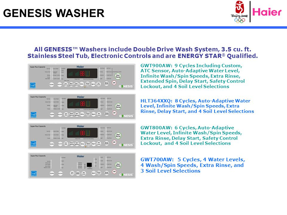 GENESIS WASHER Fault 3 – Water does not stop filling