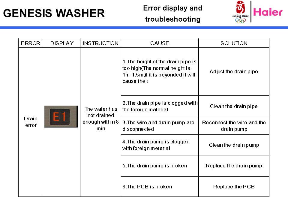 GENESIS WASHER Error display and troubleshooting