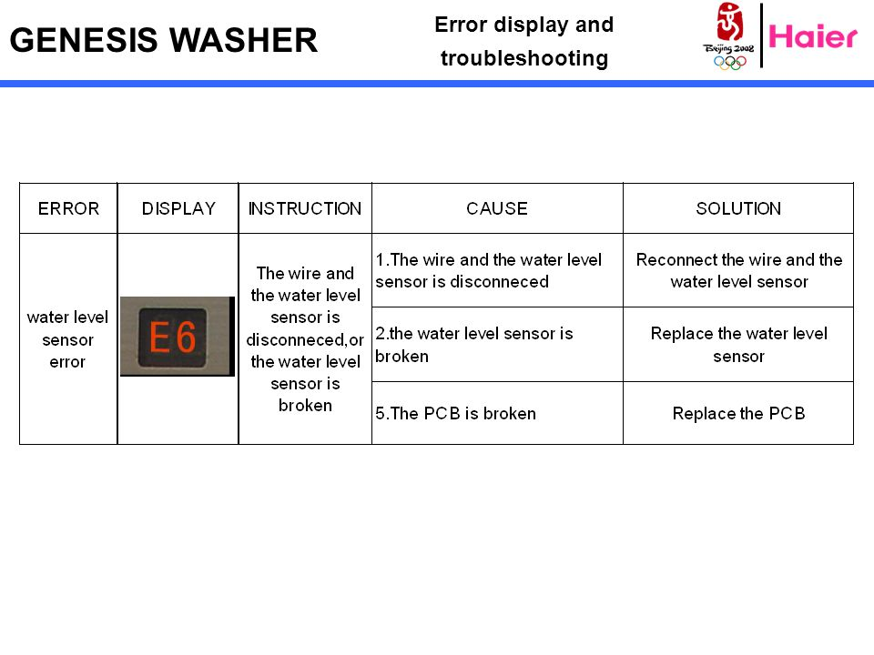 GENESIS WASHER Fault 7 – Unbalance and vibration in spin – page1 of 2 See Next Page