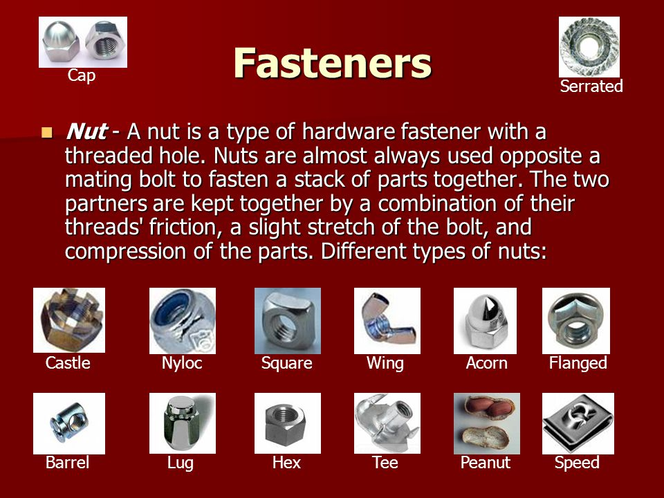 Fasteners Nut - A nut is a type of hardware fastener with a threaded hole. Nuts are almost always used opposite a mating bolt to fasten a stack of par