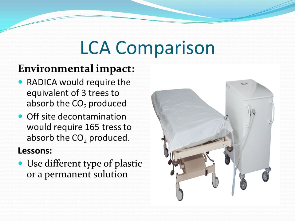 LCA Comparison Environmental impact: RADICA would require the equivalent of 3 trees to absorb the CO 2 produced Off site decontamination would require 165 tress to absorb the CO 2 produced.