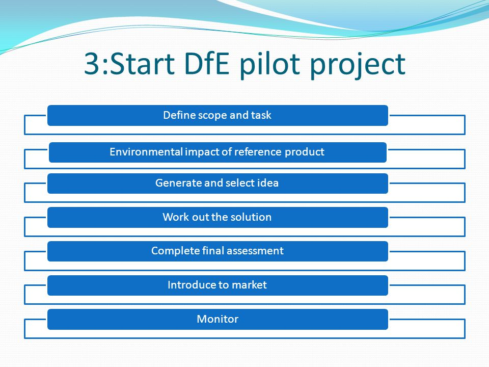 3:Start DfE pilot project Define scope and taskEnvironmental impact of reference productGenerate and select ideaWork out the solutionComplete final assessmentIntroduce to marketMonitor