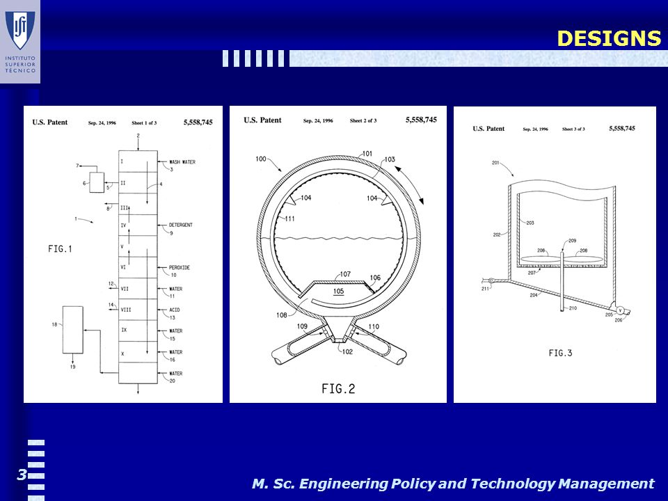 M. Sc. Engineering Policy and Technology Management 3 DESIGNS