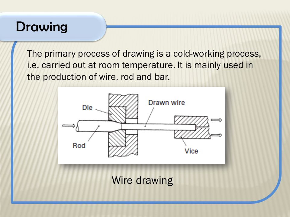 Drawing The primary process of drawing is a cold-working process, i.e. carried out at room temperature. It is mainly used in the production of wire, r