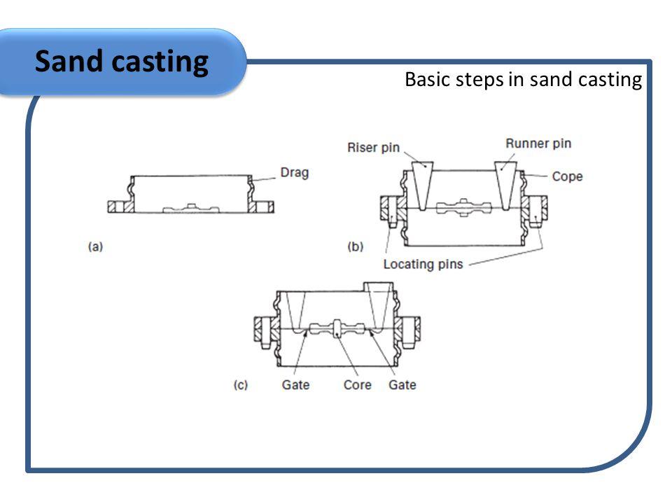 Sand casting Basic steps in sand casting