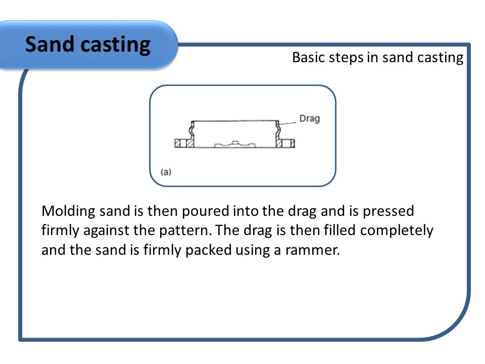 Sand casting Basic steps in sand casting Molding sand is then poured into the drag and is pressed firmly against the pattern. The drag is then filled