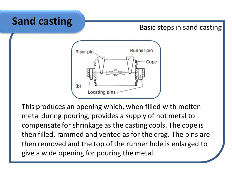 Sand casting Basic steps in sand casting This produces an opening which, when filled with molten metal during pouring, provides a supply of hot metal