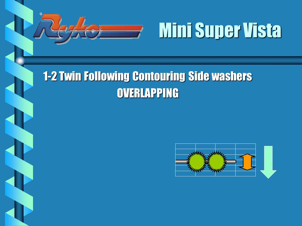 Vista Plus 1-2 Twin Fixed Contouring Side washers 3-Fixed Contouring Side washer R 4-Fixed Contouring Side Washer L