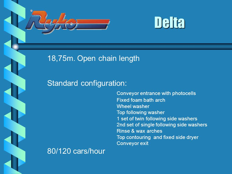 """""""Delta"""" Delta is the"""