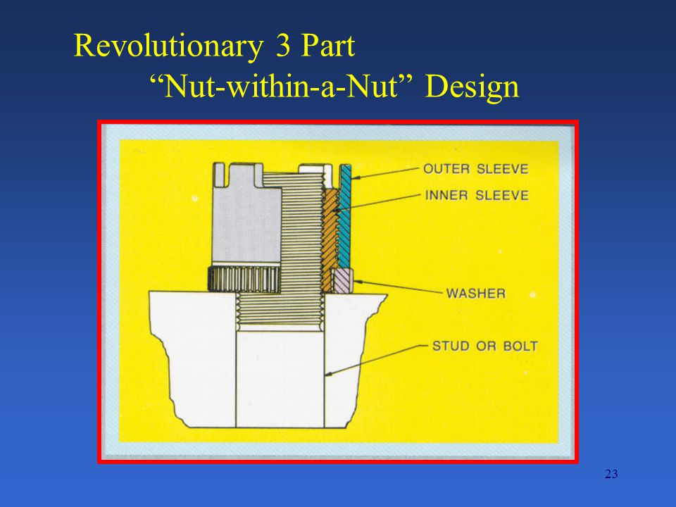23 Revolutionary 3 Part Nut-within-a-Nut Design
