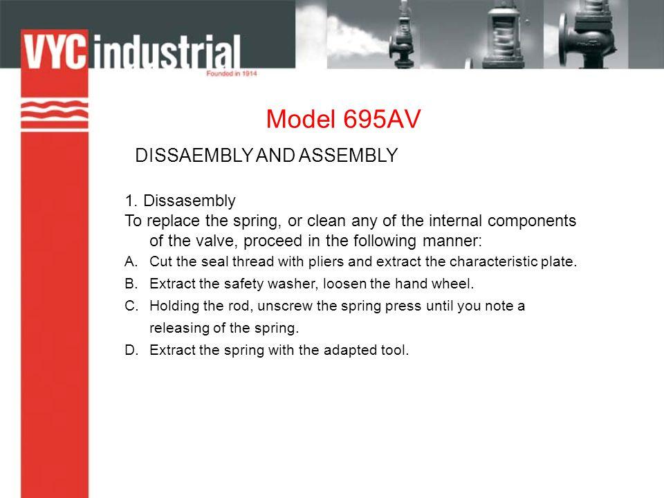 Model 695AV DISSAEMBLY AND ASSEMBLY 2.