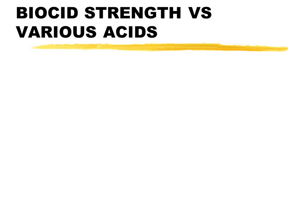 BIOCID STRENGTH VS VARIOUS ACIDS