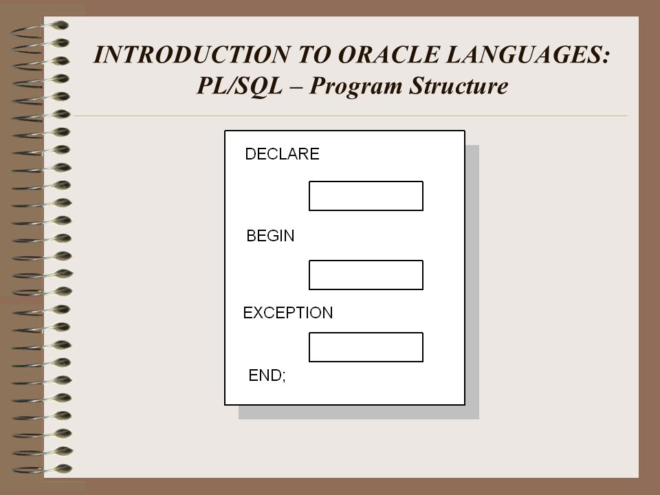 Declare Section Define the type of PL/SQL routine – procedure, function or trigger Define program variables Body Section Between Begin and Exception Clause Main section of the program Exception Section Between the Body Section and the END clause Handles program errors
