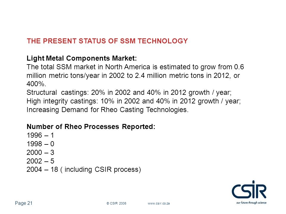 Page 21 © CSIR 2006 www.csir.co.za THE PRESENT STATUS OF SSM TECHNOLOGY Light Metal Components Market: The total SSM market in North America is estimated to grow from 0.6 million metric tons/year in 2002 to 2.4 million metric tons in 2012, or 400%.