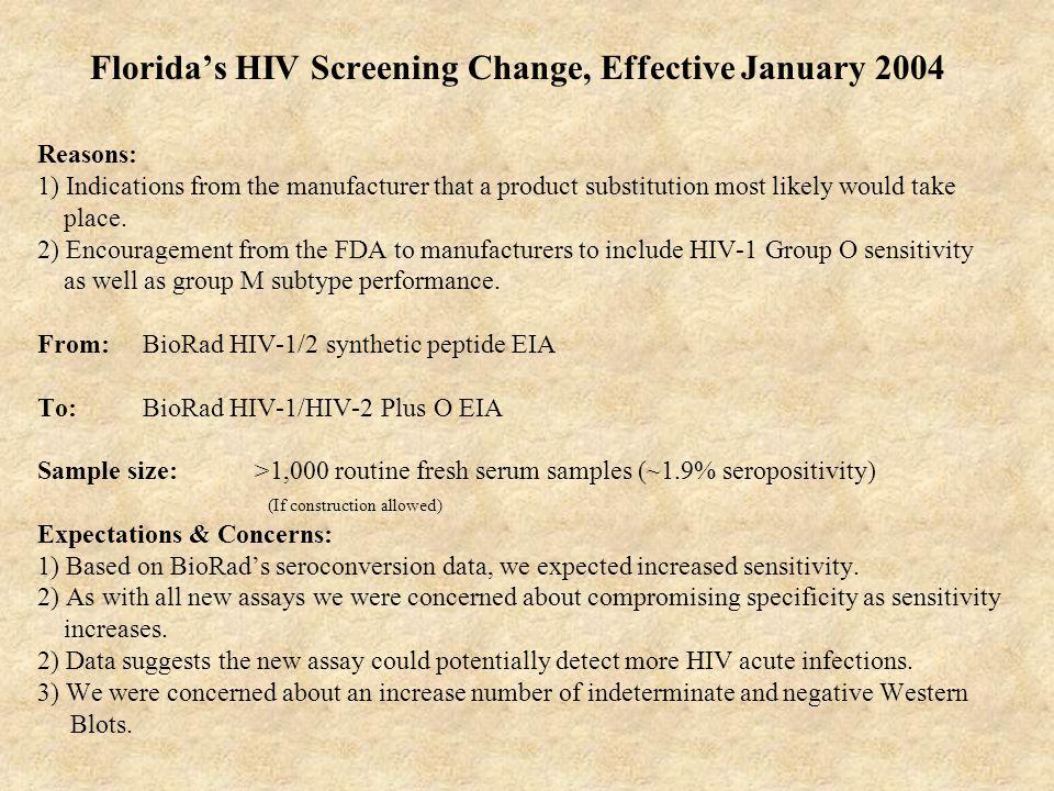Florida's HIV-1/HIV-2 Plus O EIA Initial Verification n = 883* ( 23 r/r, 860 nr ) BioRad HIV-1/2 synthetic peptide EIA: P.Insert claim = 100% sensitivity, 99.87% specificity FBOL = 99.0% specificity (9 false pos) BioRad HIV-1/HIV-2 Plus O EIA: P.
