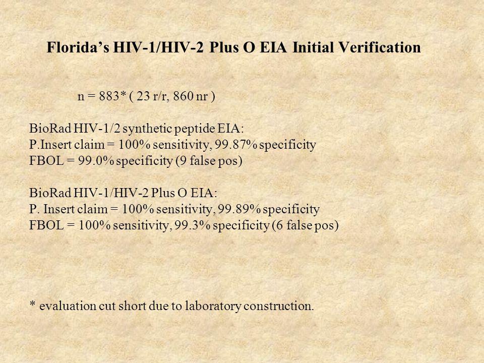 Florida's HIV-1/HIV-2 Plus O EIA Initial Verification n = 883* ( 23 r/r, 860 nr ) BioRad HIV-1/2 synthetic peptide EIA: P.Insert claim = 100% sensitiv