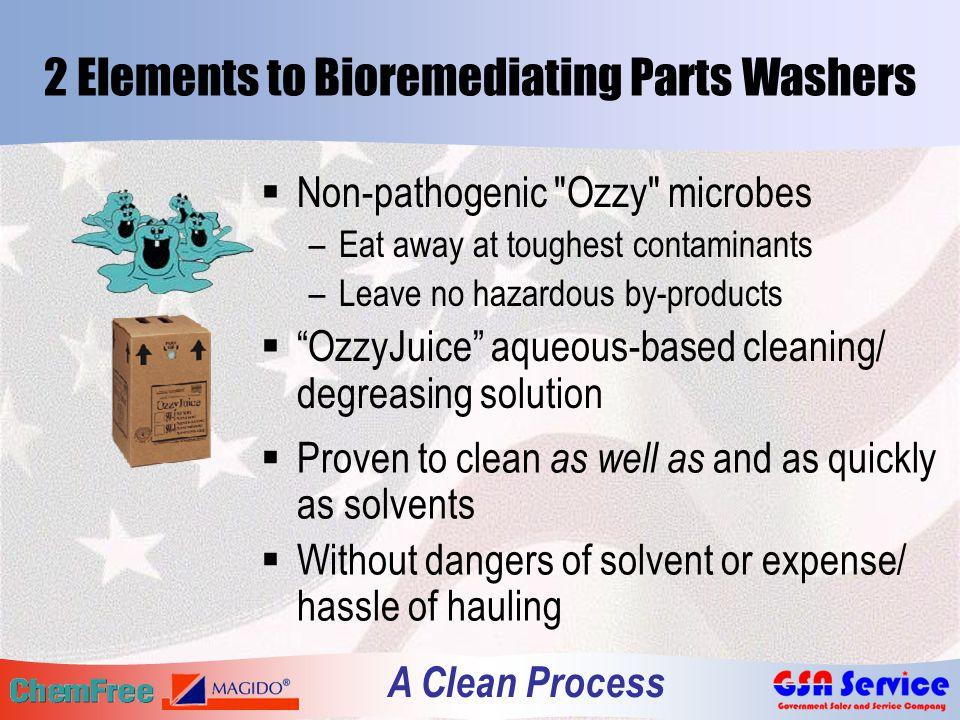 2 Elements to Bioremediating Parts Washers  Non-pathogenic