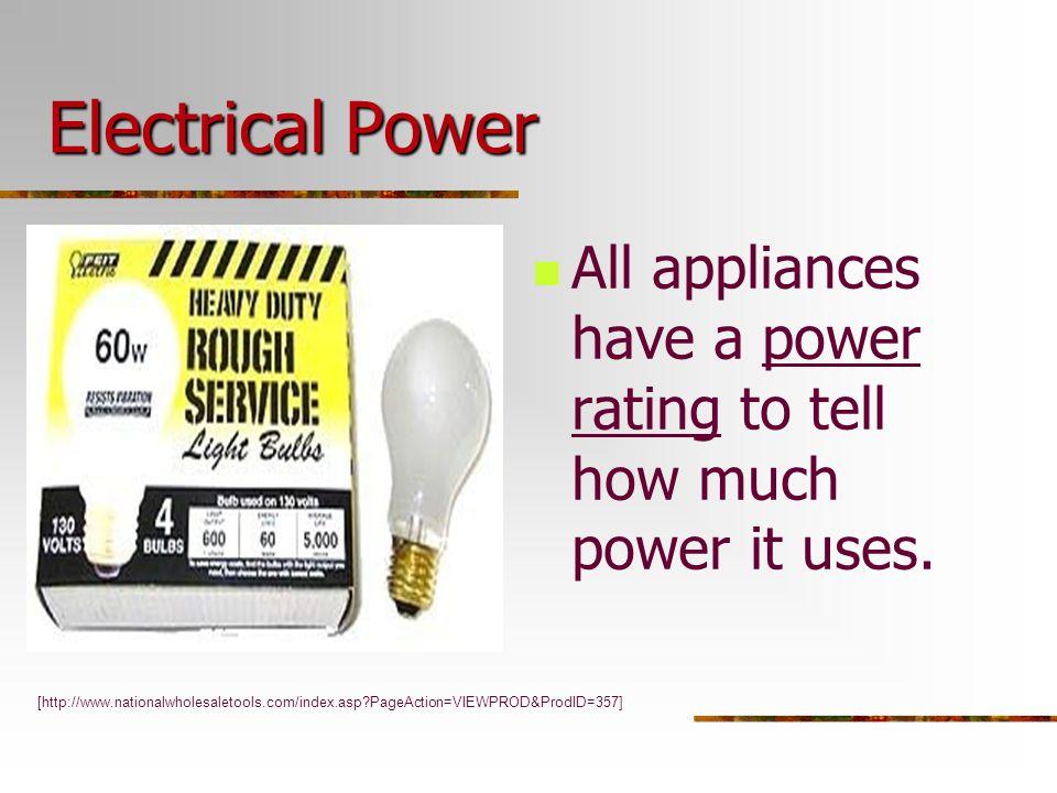 [http://courses.knox.edu/envs101/appliances.JPG]