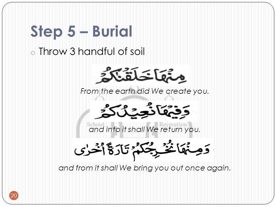 Step 5 – Burial o Throw 3 handful of soil From the earth did We create you.