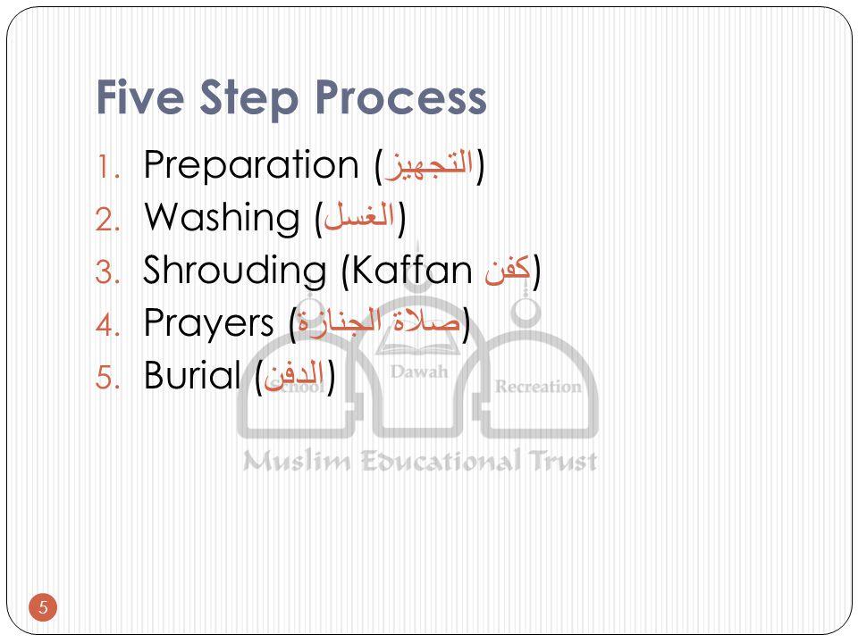 Five Step Process 1. Preparation ( التجهيز ) 2. Washing ( الغسل ) 3. Shrouding (Kaffan كفن ) 4. Prayers ( صلاة الجنازة ) 5. Burial ( الدفن ) 5