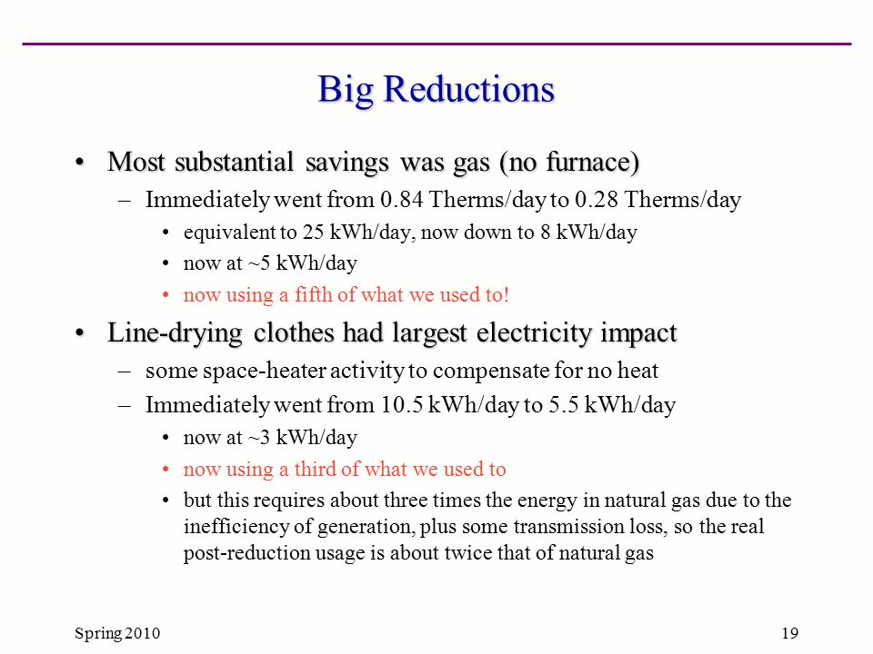 Spring 201019 Big Reductions Most substantial savings was gas (no furnace)Most substantial savings was gas (no furnace) –Immediately went from 0.84 Th