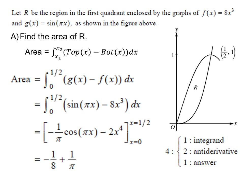 B) Write, but do not evaluate, an integral expression for the volume of the solid generated when R is rotated about the line x-axis.