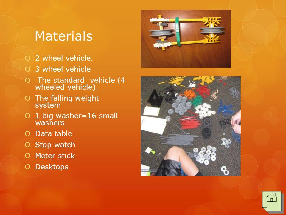 Materials  2 wheel vehicle.  3 wheel vehicle  The standard vehicle (4 wheeled vehicle).
