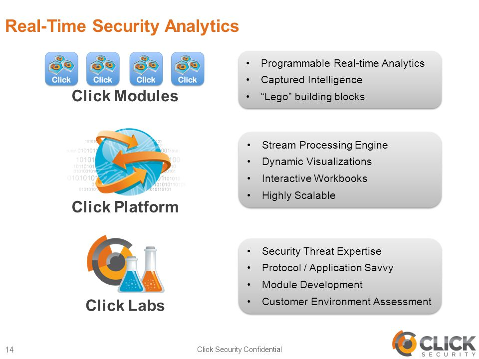 "Real-Time Security Analytics Click Security Confidential 14 Programmable Real-time Analytics Captured Intelligence ""Lego"" building blocks Programmable"