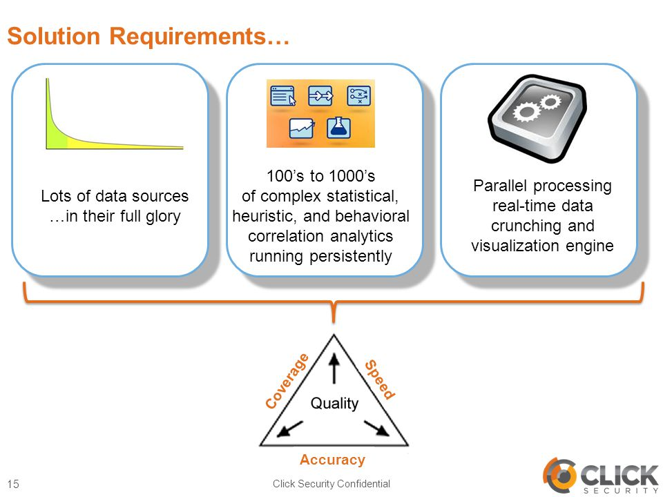 Solution Requirements… Click Security Confidential 15 100's to 1000's of complex statistical, heuristic, and behavioral correlation analytics running persistently Lots of data sources …in their full glory Parallel processing real-time data crunching and visualization engine Coverage Speed Accuracy