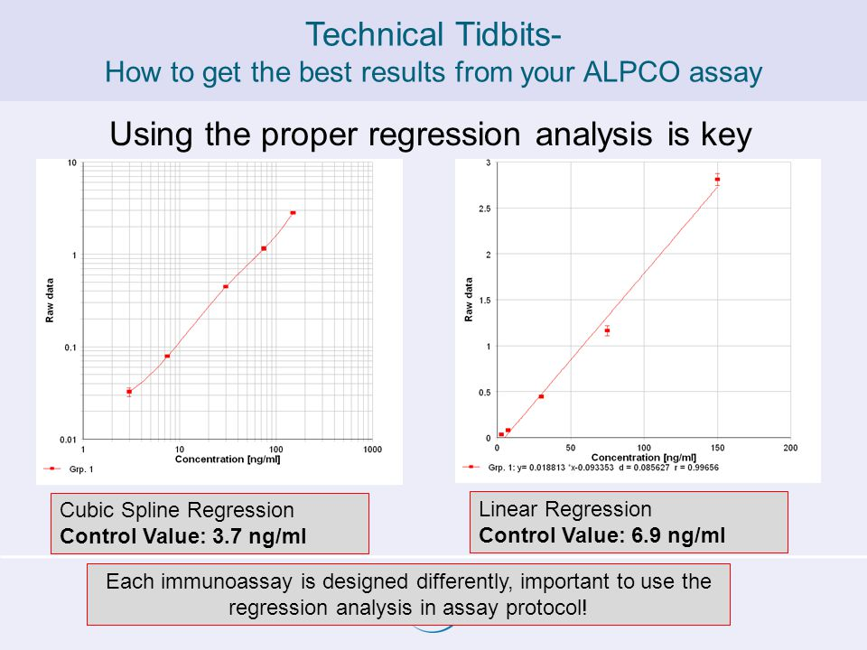 Immunoassays Beyond the Ordinary www.alpco.com | 800-592-5726 Technical Tidbits- How to get the best results from your ALPCO assay Using the proper regression analysis is key Cubic Spline Regression Control Value: 3.7 ng/ml Linear Regression Control Value: 6.9 ng/ml Each immunoassay is designed differently, important to use the regression analysis in assay protocol!