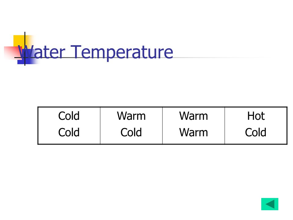 Water Temperature Cold Warm Cold Warm Hot Cold