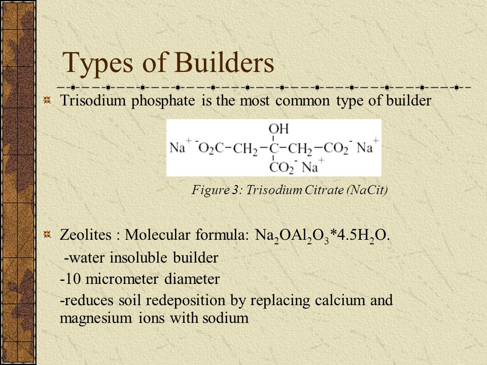 Types of Builders Trisodium phosphate is the most common type of builder Zeolites : Molecular formula: Na 2 OAl 2 O 3 *4.5H 2 O.
