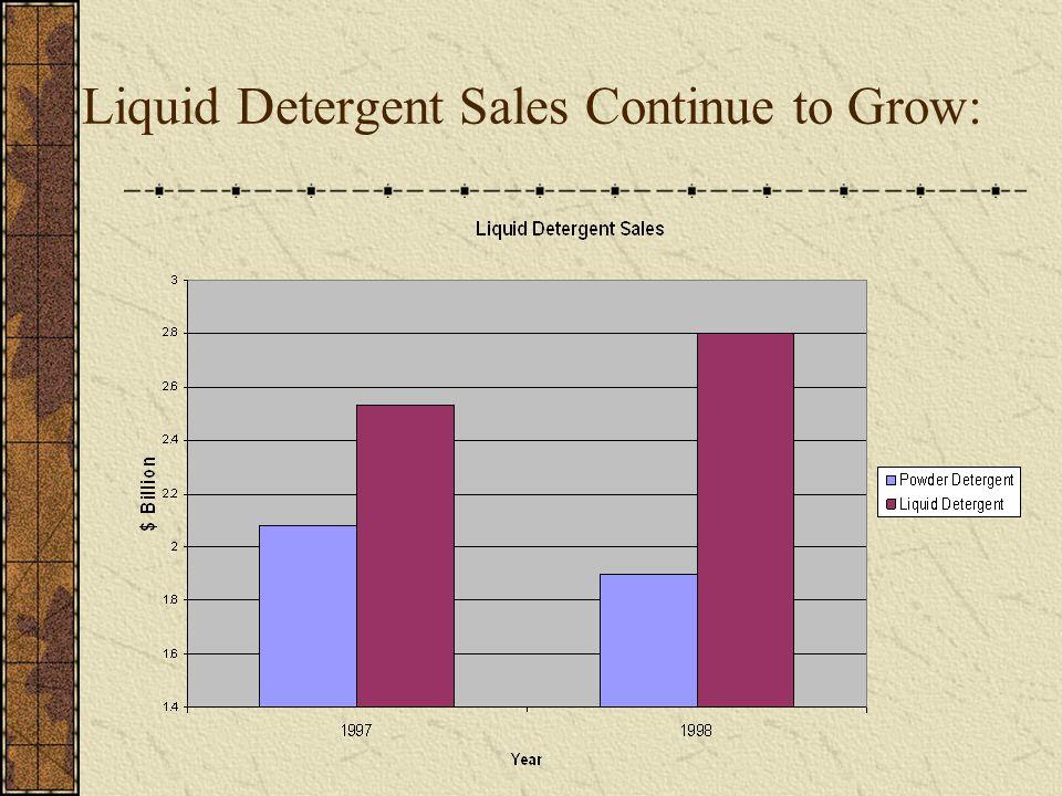 Liquid Detergent Sales Continue to Grow: