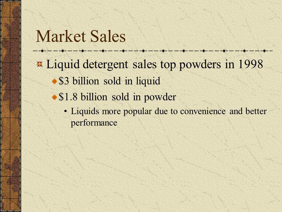 Market Sales Liquid detergent sales top powders in 1998 $3 billion sold in liquid $1.8 billion sold in powder Liquids more popular due to convenience and better performance