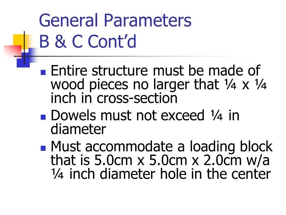 Construction Parameters Bridge Span Minimum Div.B – 35.0 cm Div.