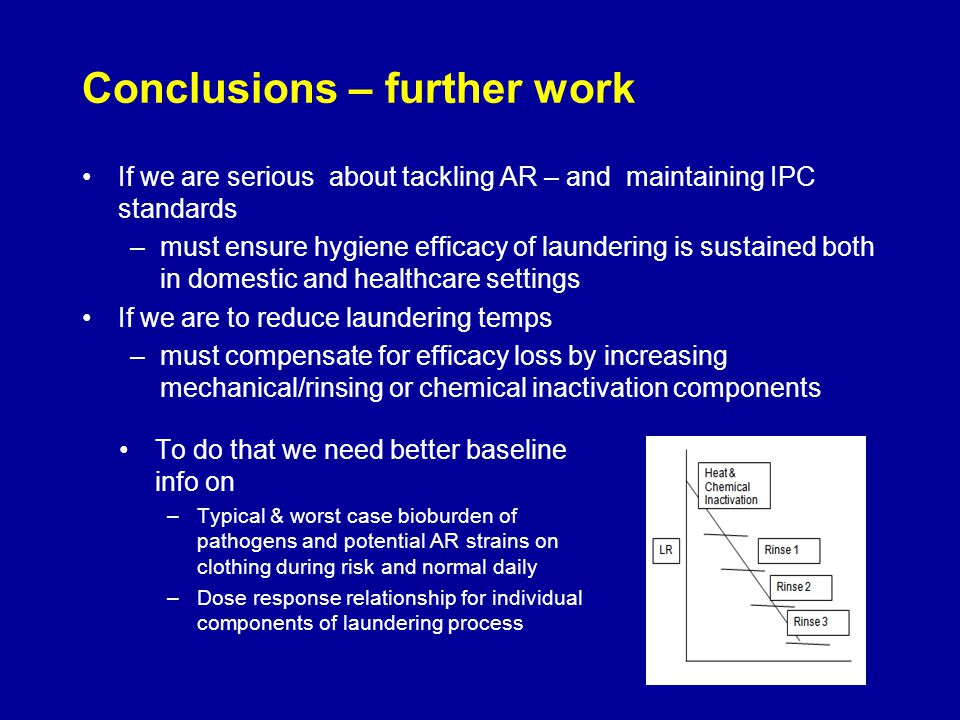 Conclusions – further work If we are serious about tackling AR – and maintaining IPC standards –must ensure hygiene efficacy of laundering is sustained both in domestic and healthcare settings If we are to reduce laundering temps –must compensate for efficacy loss by increasing mechanical/rinsing or chemical inactivation components To do that we need better baseline info on –Typical & worst case bioburden of pathogens and potential AR strains on clothing during risk and normal daily –Dose response relationship for individual components of laundering process