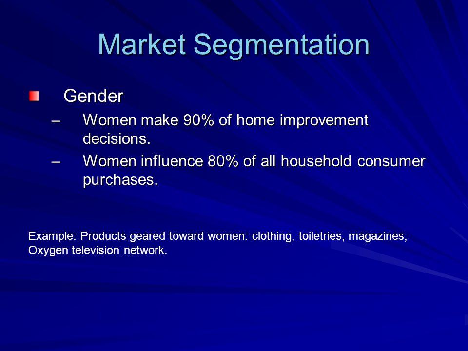 Market Segmentation Gender –Women make 90% of home improvement decisions.