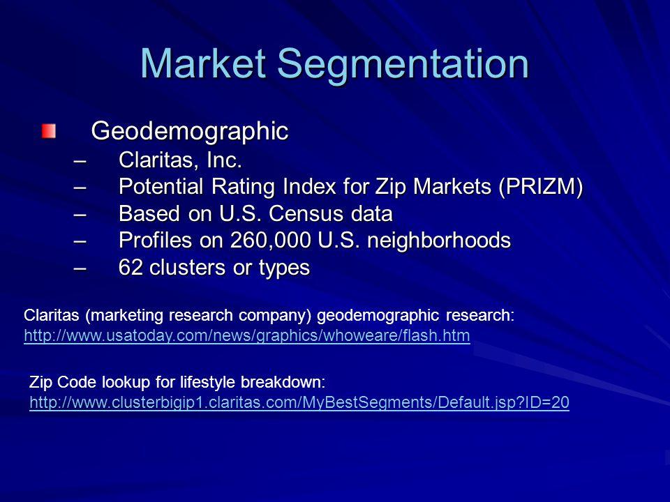 Market Segmentation Geodemographic –Claritas, Inc.