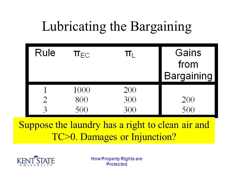 How Property Rights are Protected Lubricating the Bargaining Suppose the laundry has a right to clean air and TC>0.