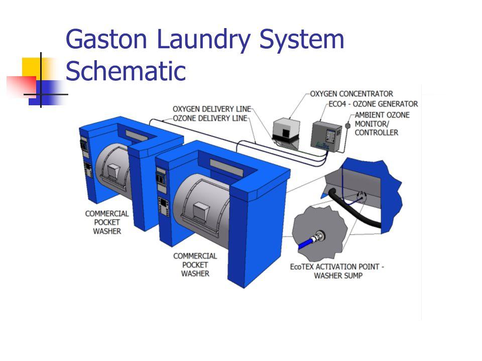 Gaston Laundry System Schematic