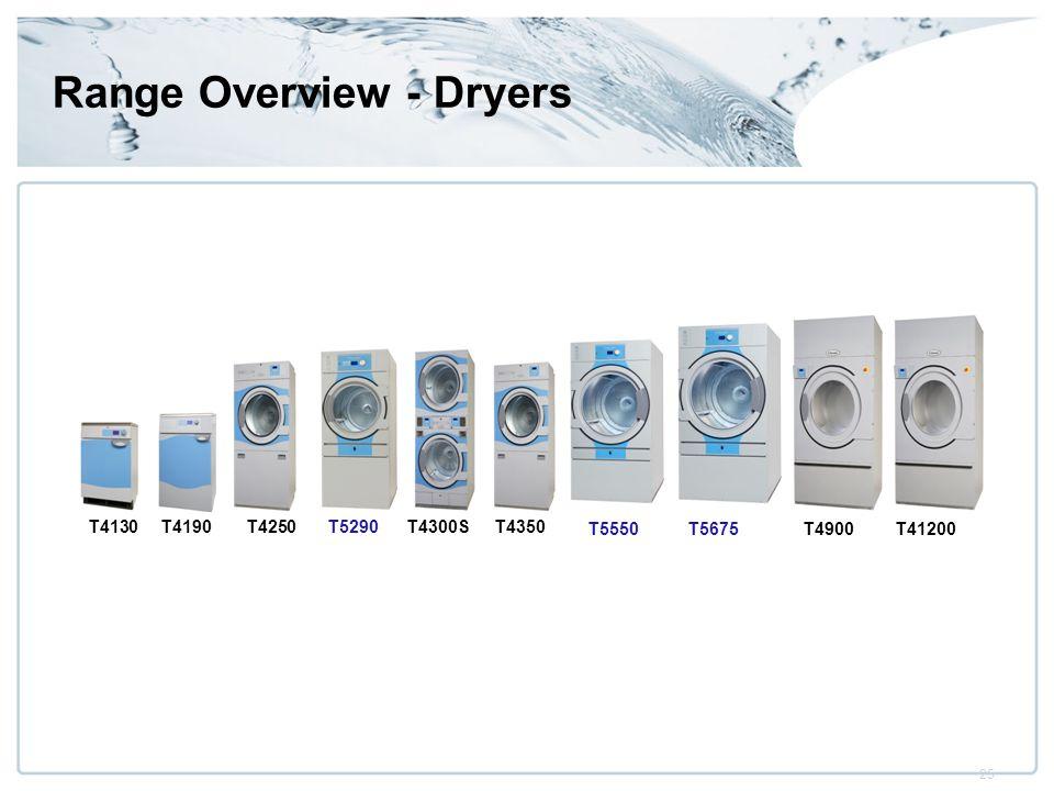 25 Range Overview - Dryers T4130T4190T4250T5290T4300ST4350 T5550T5675T4900T41200
