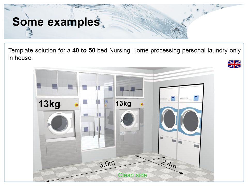 Some examples Template solution for a 40 to 50 bed Nursing Home processing personal laundry only in house.