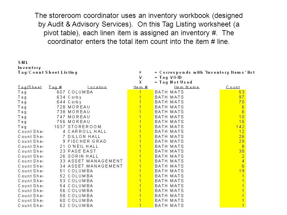 The Tag Control work sheet discloses number of tags (or count sheets) issued for each department.