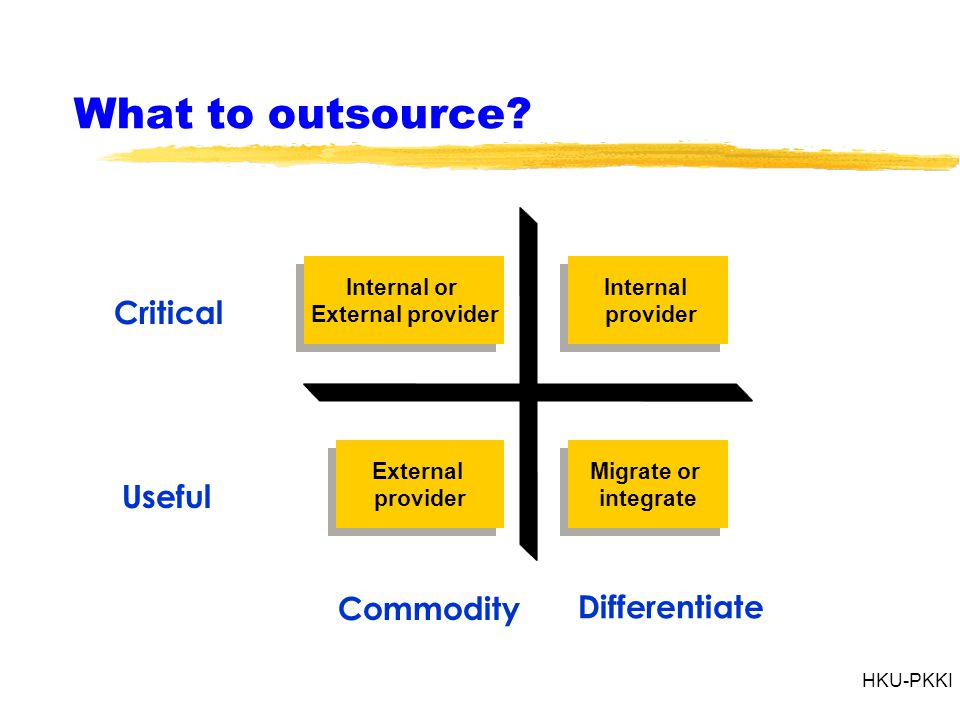 HKU-PKKI The transition to outsourcing zContractual issues yhow to draft the contracts ywho should be involved, transition process zPeople issues yWhat will happen to existing staff,  how the ' insiders ' relate to the ' outsider ' zOrganizational adjustment