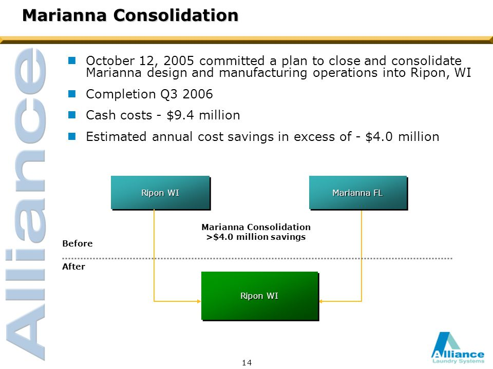 14 Marianna Consolidation nOctober 12, 2005 committed a plan to close and consolidate Marianna design and manufacturing operations into Ripon, WI nCompletion Q3 2006 nCash costs - $9.4 million nEstimated annual cost savings in excess of - $4.0 million Ripon WI Before After Ripon WI Marianna Consolidation >$4.0 million savings Marianna FL