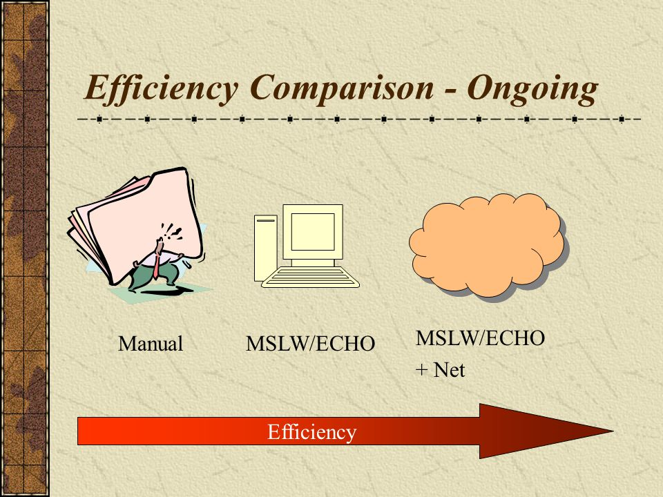 Efficiency Comparison - Ongoing Efficiency ManualMSLW/ECHO + Net
