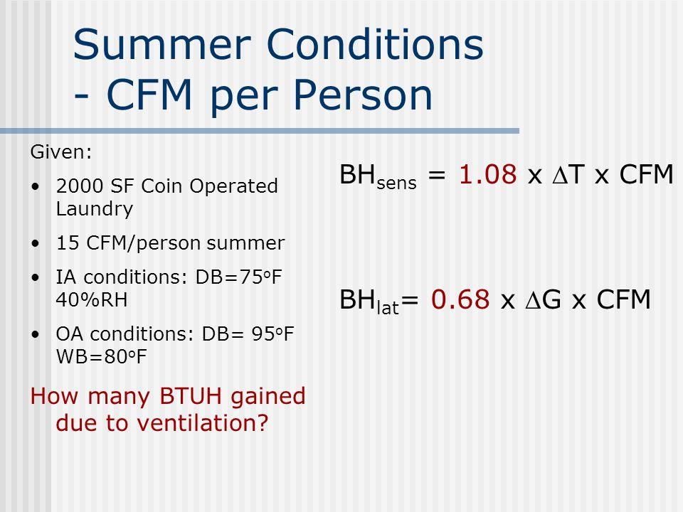 Summer Conditions - CFM per Person Given: 2000 SF Coin Operated Laundry 15 CFM/person summer IA conditions: DB=75 o F 40%RH OA conditions: DB= 95 o F