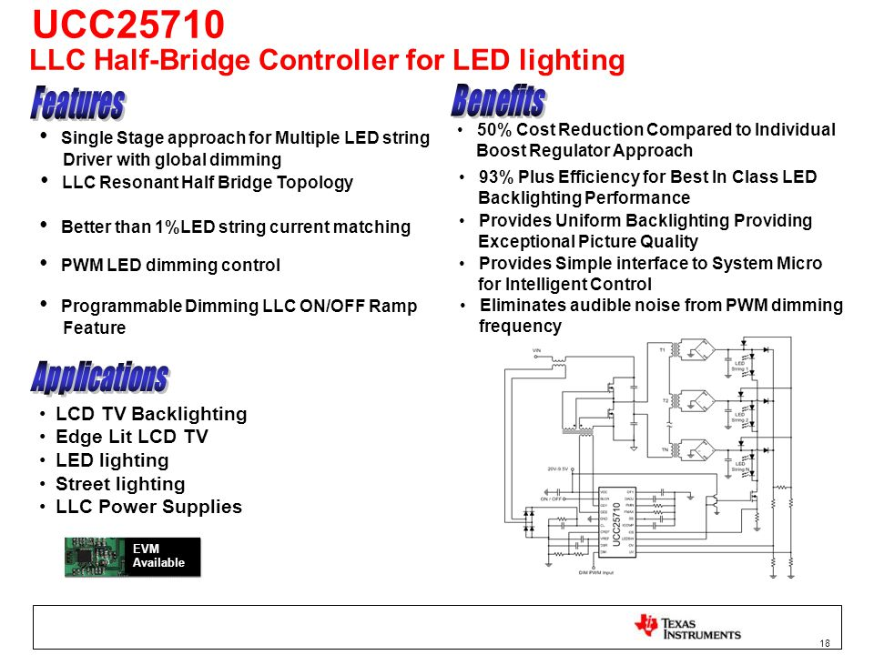 18 UCC25710 LLC Half-Bridge Controller for LED lighting LCD TV Backlighting Edge Lit LCD TV LED lighting Street lighting LLC Power Supplies PWM LED dimming control Better than 1%LED string current matching Programmable Dimming LLC ON/OFF Ramp Feature Single Stage approach for Multiple LED string Driver with global dimming 50% Cost Reduction Compared to Individual Boost Regulator Approach Provides Uniform Backlighting Providing Exceptional Picture Quality Provides Simple interface to System Micro for Intelligent Control 93% Plus Efficiency for Best In Class LED Backlighting Performance LLC Resonant Half Bridge Topology Eliminates audible noise from PWM dimming frequency EVM Available NEW